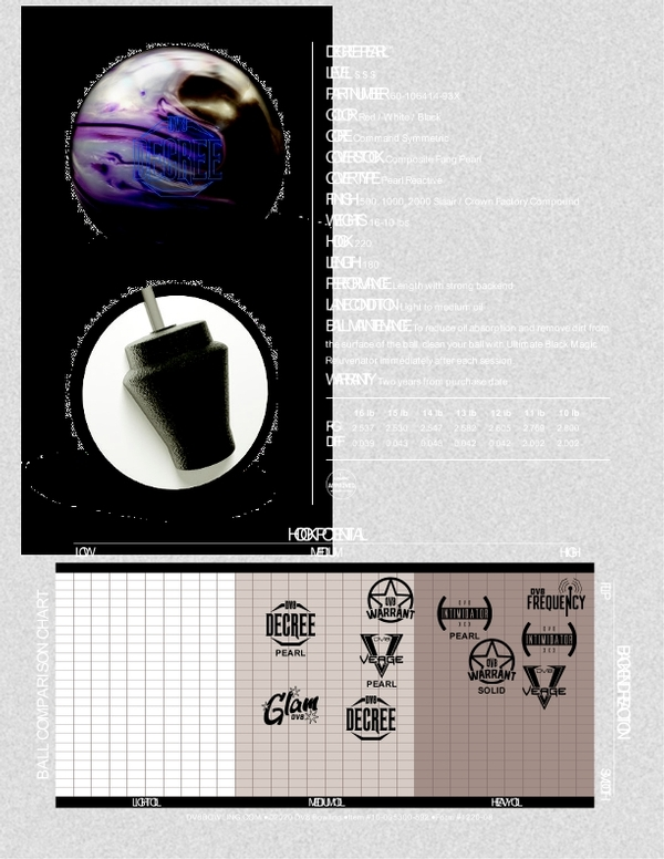 DV8 Decree Pearl Bowling Ball - Sale Sheet